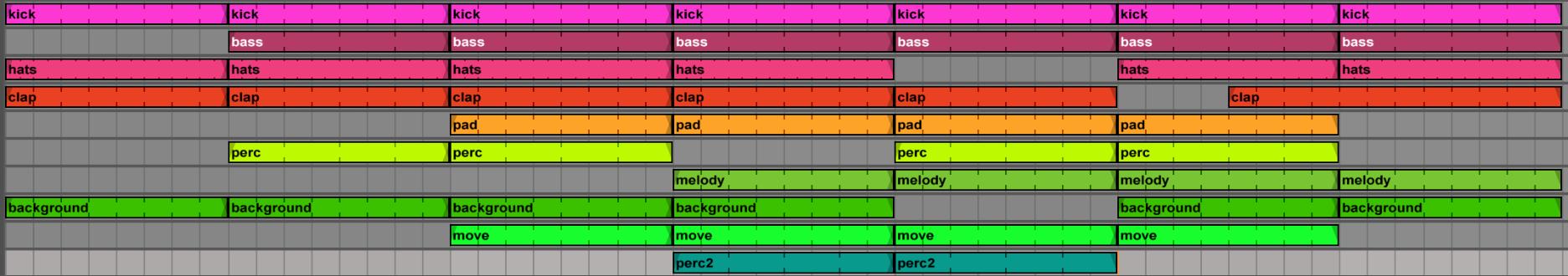 Ableton, arrangements, live, techno, clean