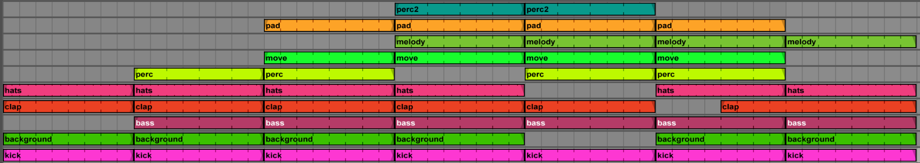 ableton arrangements, organization