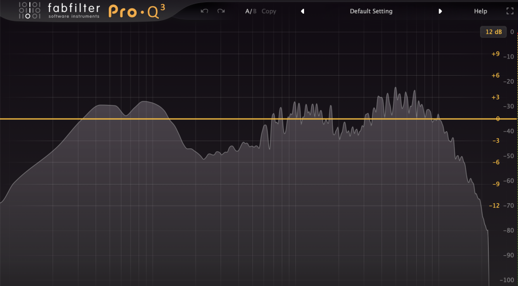 How to balance a mix - Pheek's Mixdown and Mastering