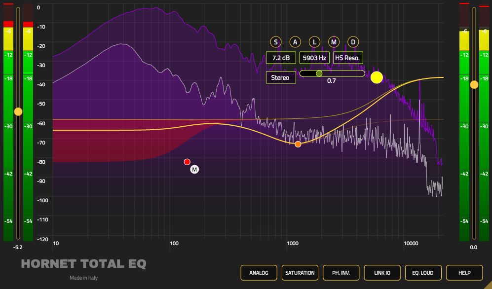 a photo of HornetVST's Total EQ. It's one of my favorite equalizers for electronic music.