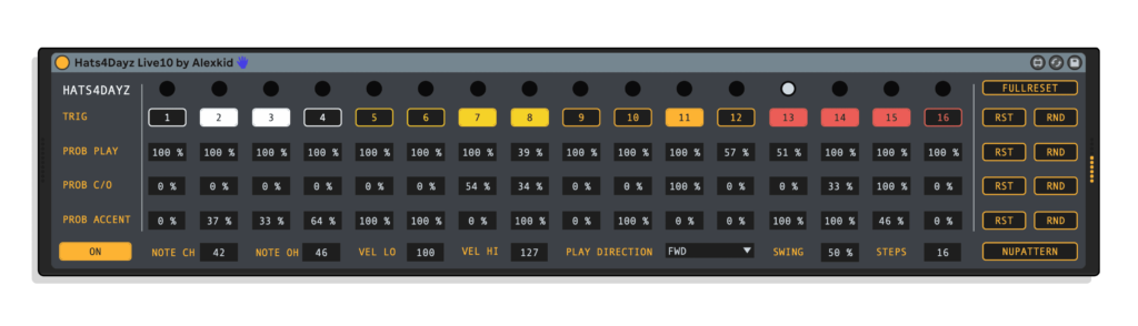 Image of Hats4Days by Alexkid. This sequencer is great for generating hihat sequences